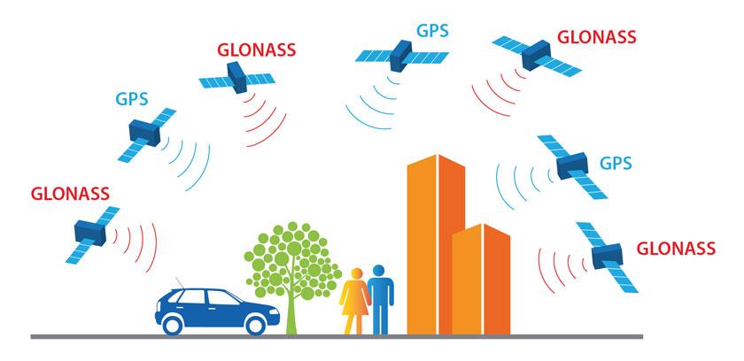 StarLine GPS+GLONASS