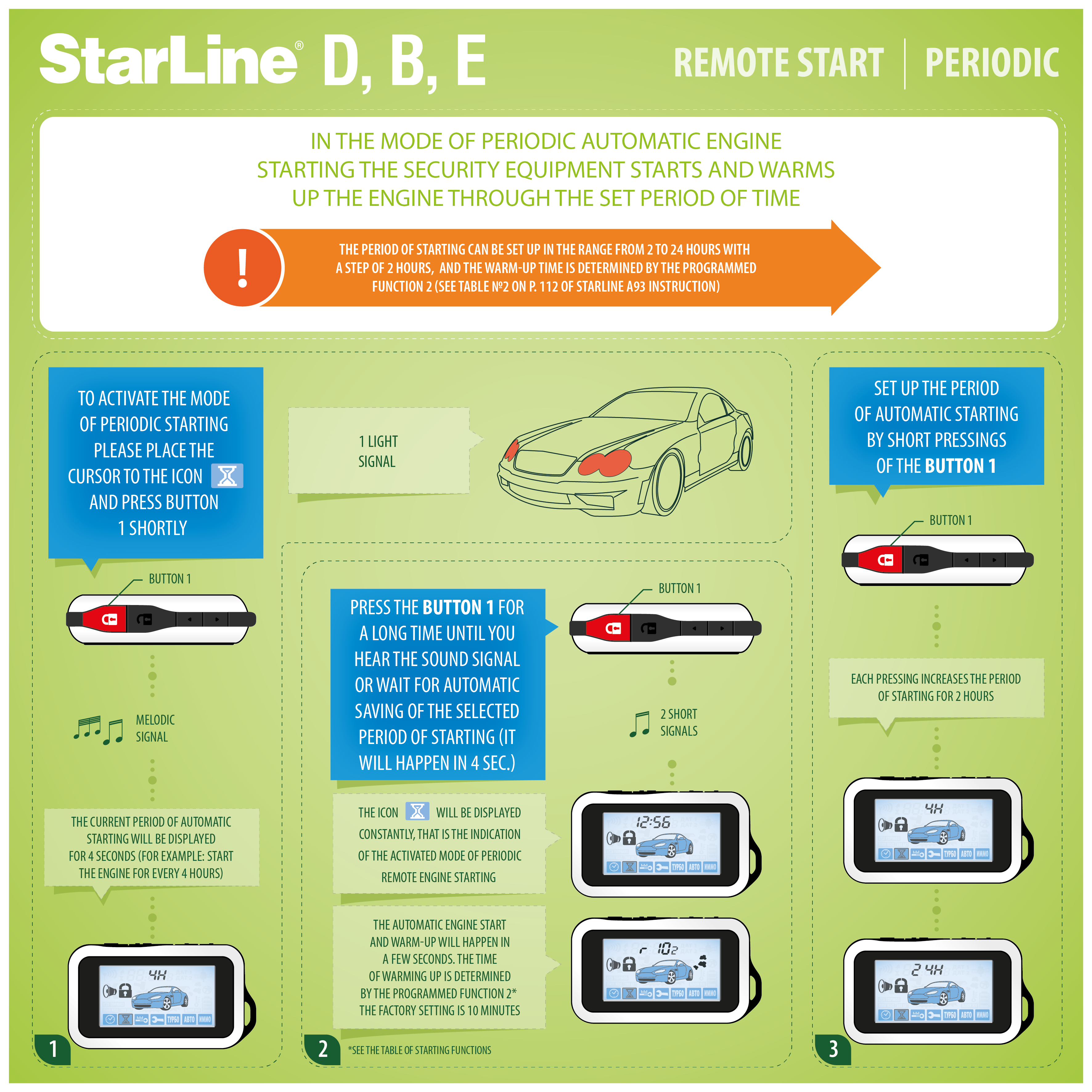 Remote Start One Way Car Alarm With Engine Function View Self Strline E B D