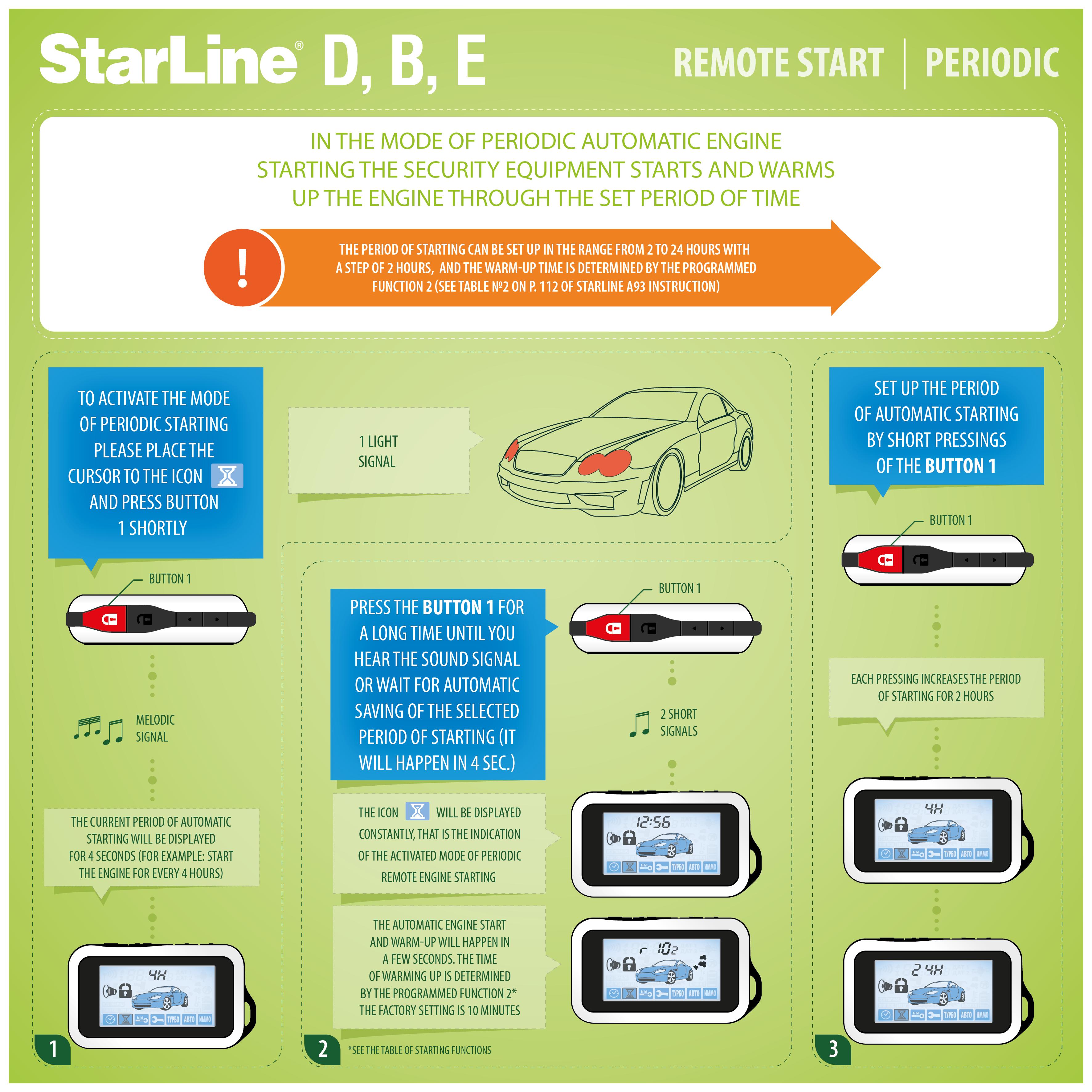 self-start StrLine-E-B-D
