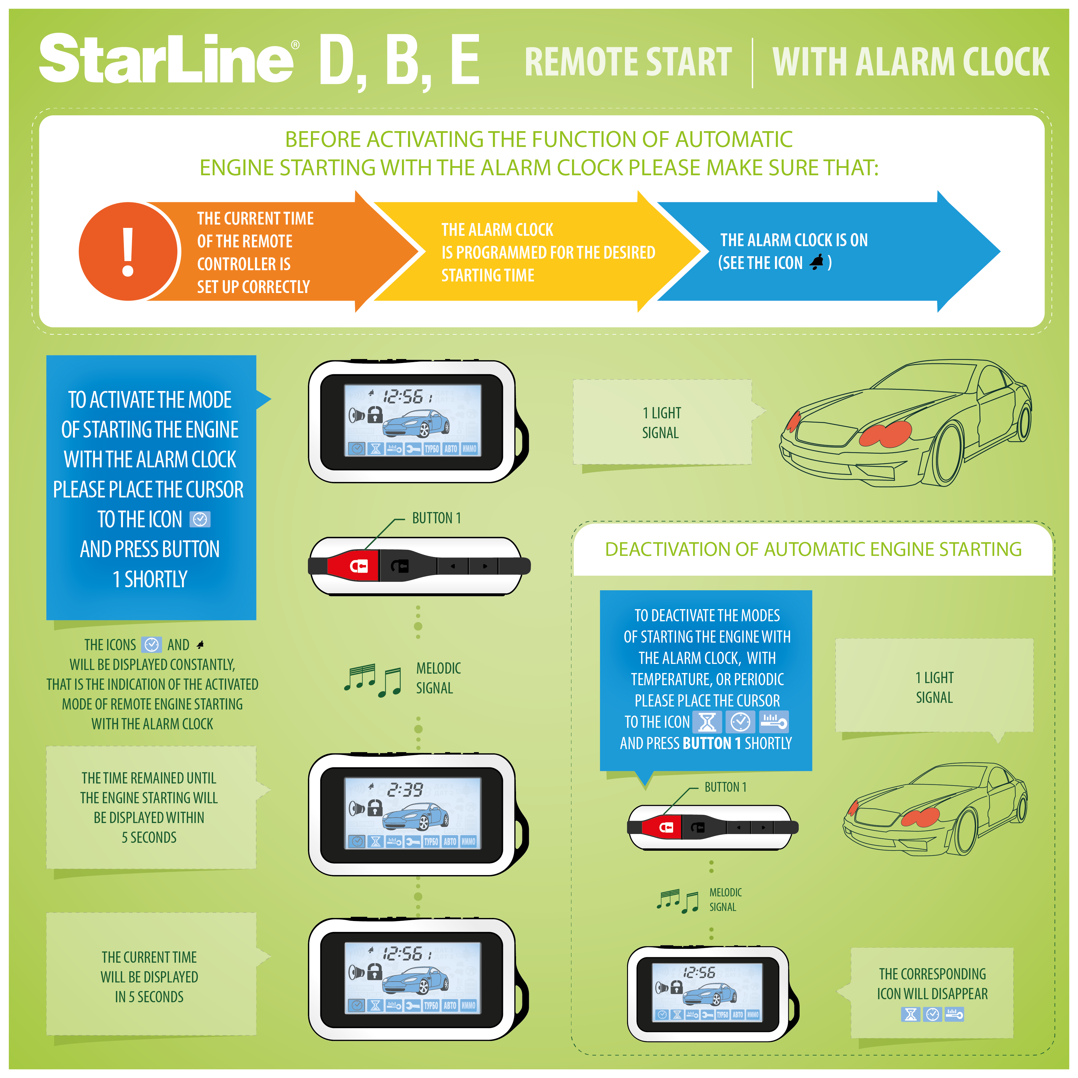 Alarm Starline A94: description, instruction manual, setting 53