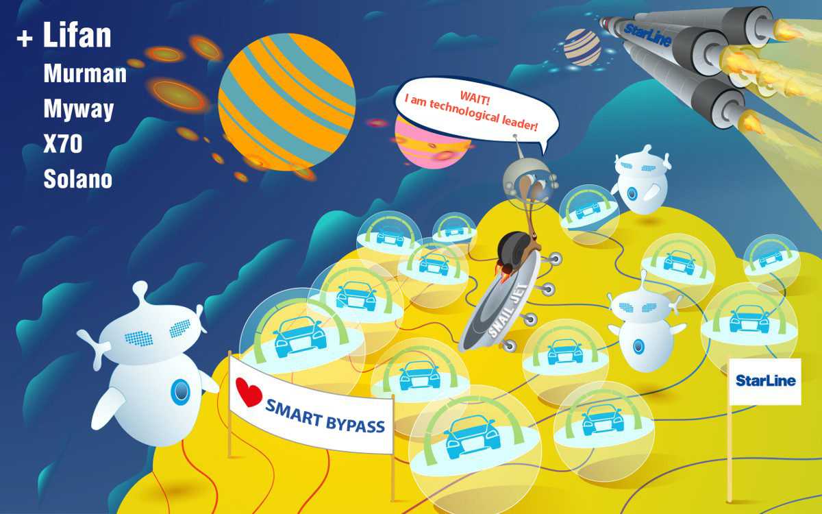 Lifan  Quick and smart bypass - AlarmStarline comAlarmStarline com